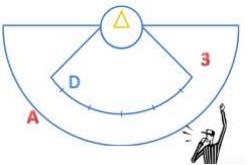 Figura 1 - Il difensore commette fallo